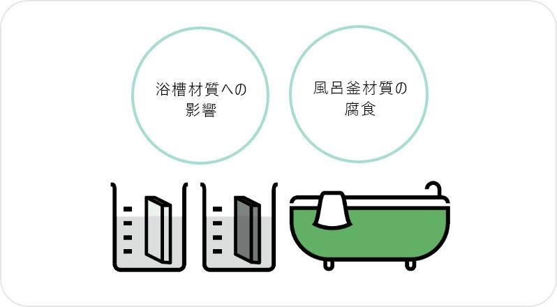 浴槽・風呂釜材質への影響